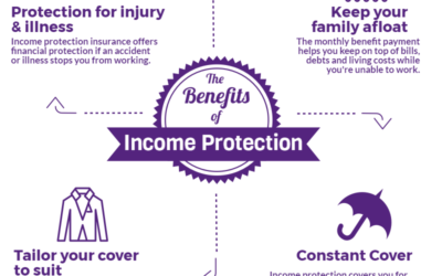 Income protection: a problem for your 30s?